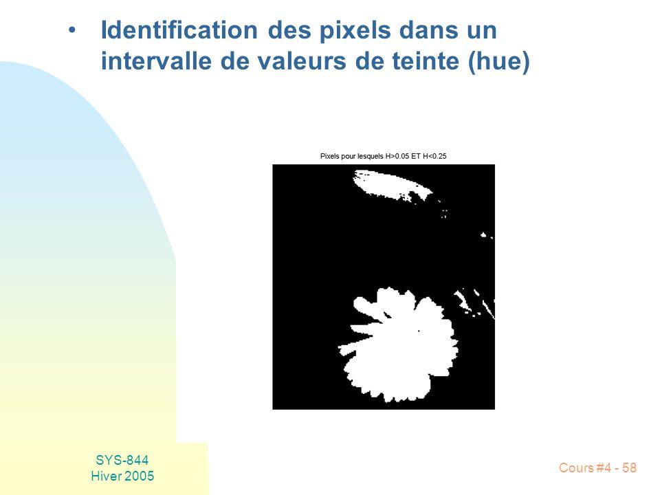 Identification des pixels dans un intervalle de valeurs de teinte (hue)