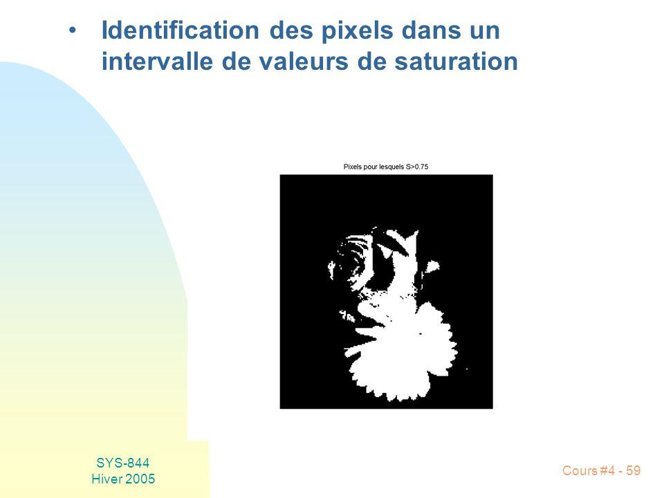 Identification des pixels dans un intervalle de valeurs de saturation
