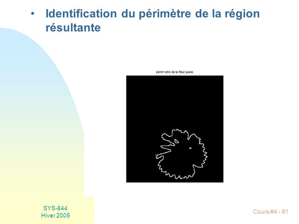 Identification du périmètre de la région résultante