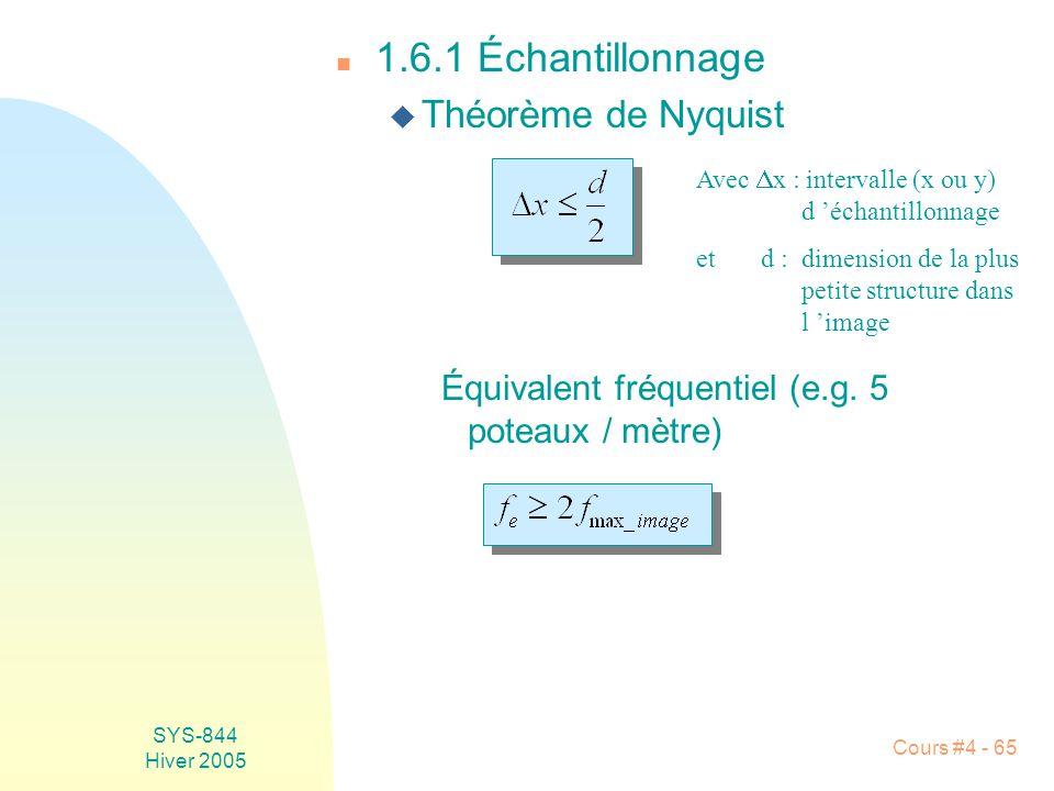 1.6.1 Échantillonnage Théorème de Nyquist