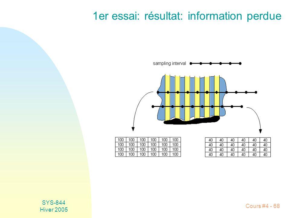 1er essai: résultat: information perdue