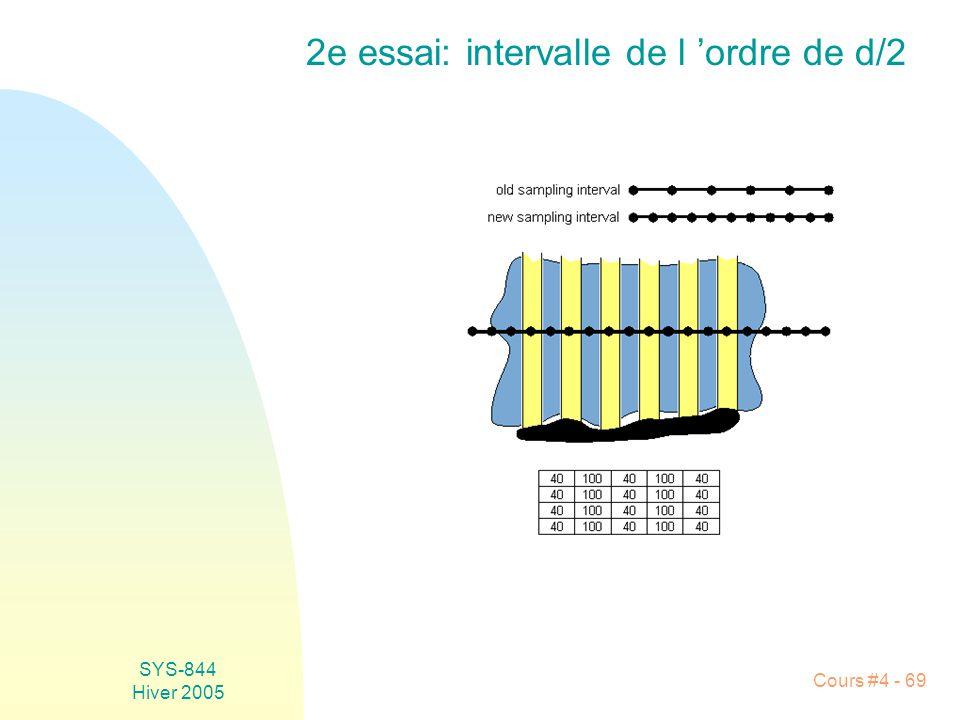 2e essai: intervalle de l 'ordre de d/2