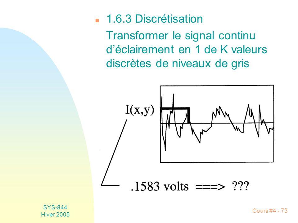 1.6.3 Discrétisation Transformer le signal continu d'éclairement en 1 de K valeurs discrètes de niveaux de gris.