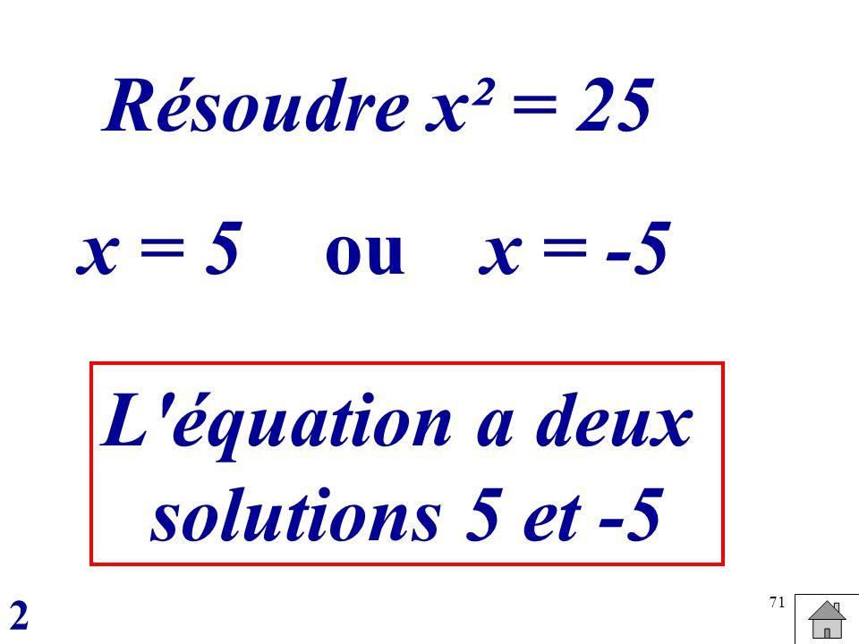Résoudre x² = 25 x = 5 ou x = -5 L équation a deux solutions 5 et -5