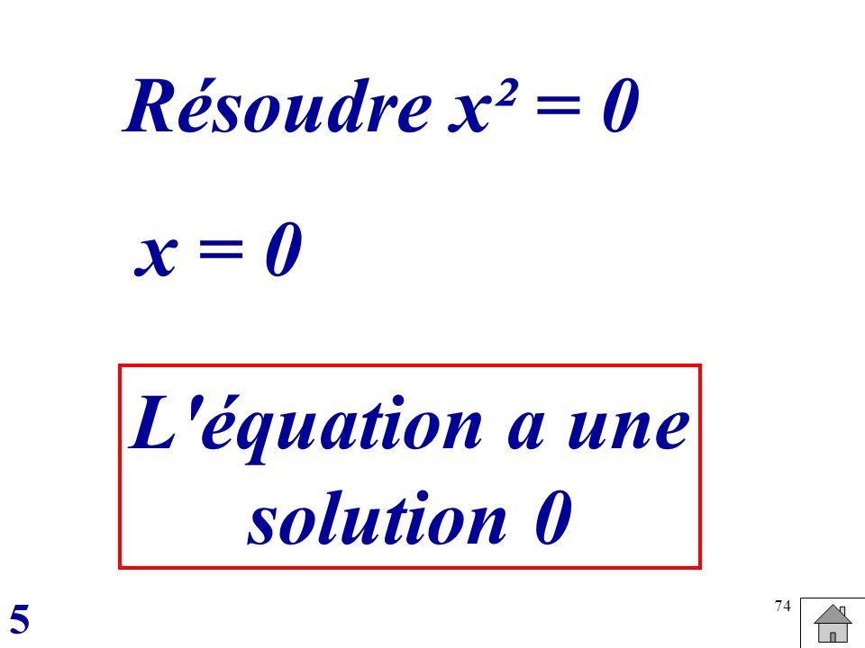 Résoudre x² = 0 x = 0 L équation a une solution 0