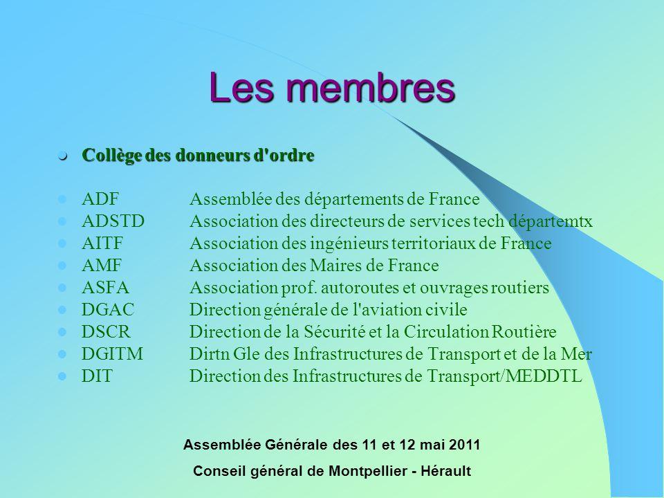 Les membres Collège des donneurs d ordre