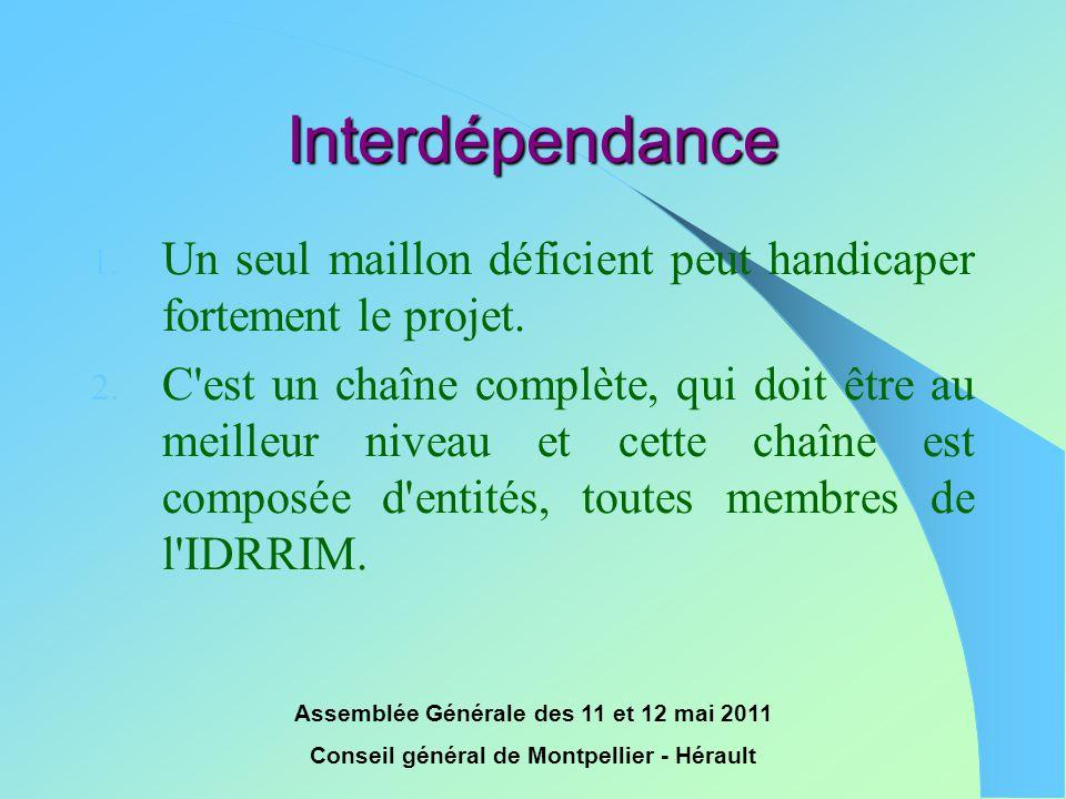 Interdépendance Un seul maillon déficient peut handicaper fortement le projet.