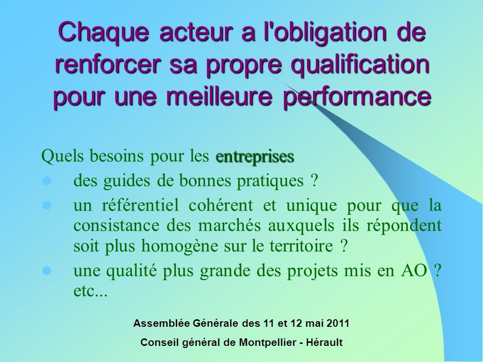 Chaque acteur a l obligation de renforcer sa propre qualification pour une meilleure performance