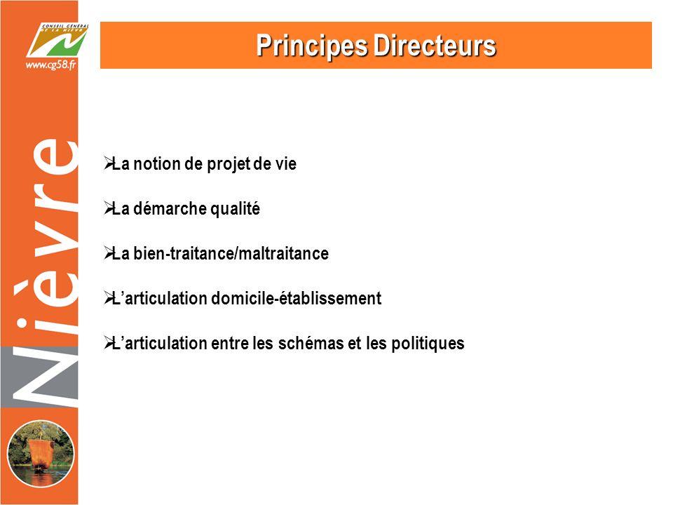 Principes Directeurs La notion de projet de vie La démarche qualité