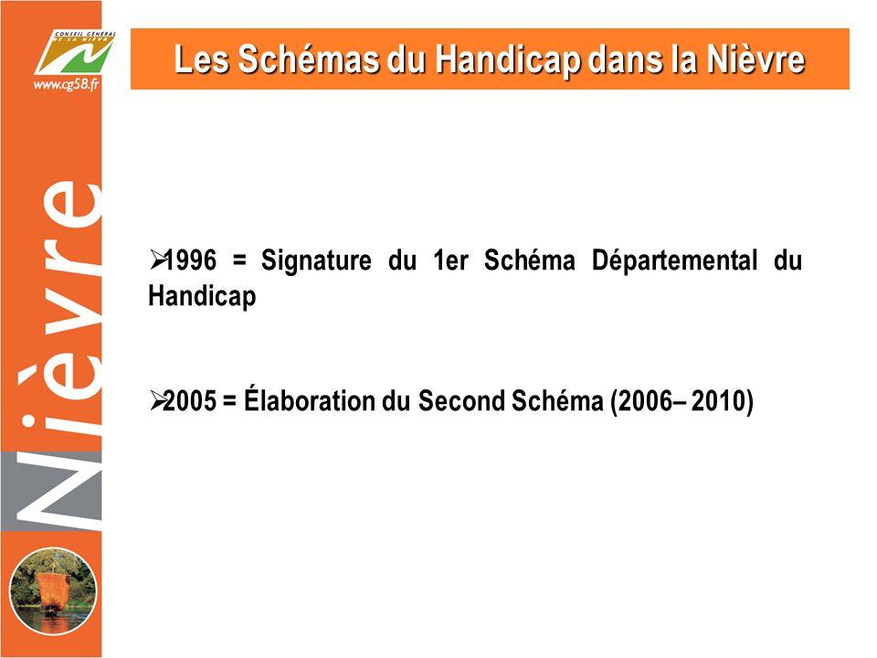 Les Schémas du Handicap dans la Nièvre
