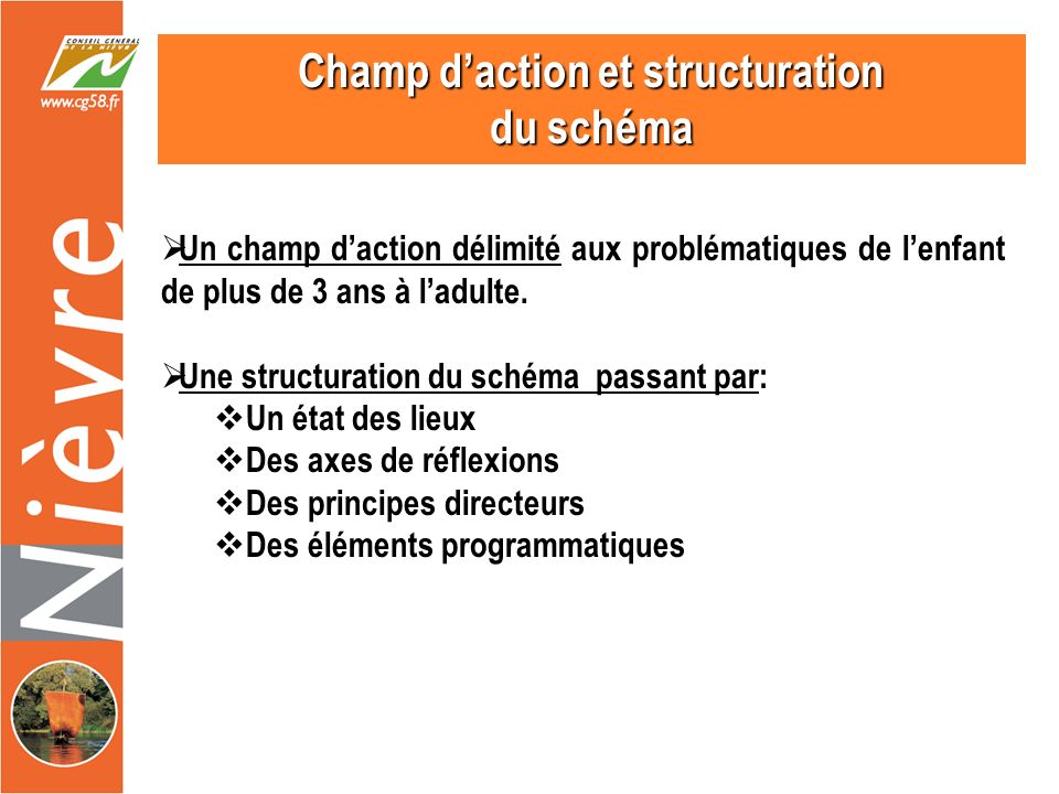 Champ d'action et structuration du schéma
