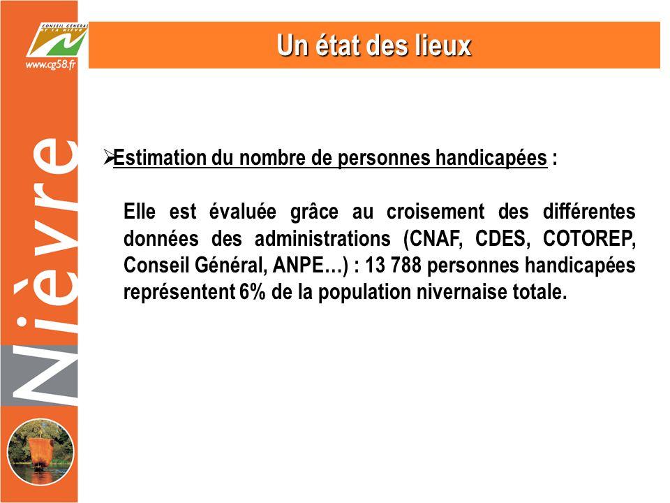 Un état des lieux Estimation du nombre de personnes handicapées :