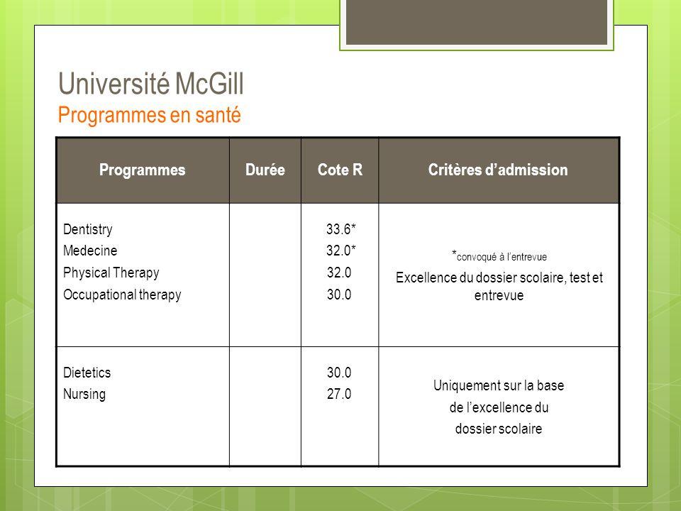 Université McGill Programmes en santé