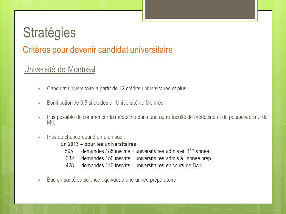 Stratégies Critères pour devenir candidat universitaire