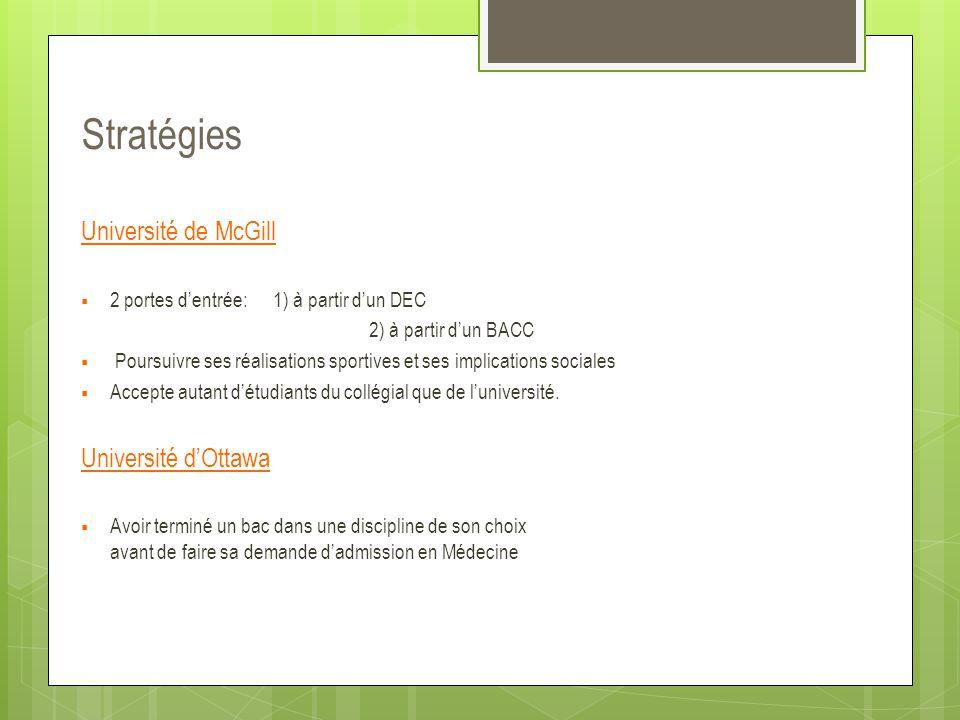 Stratégies Université de McGill Université d'Ottawa