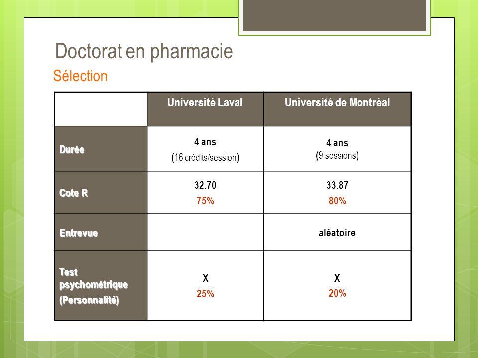 Doctorat en pharmacie Sélection