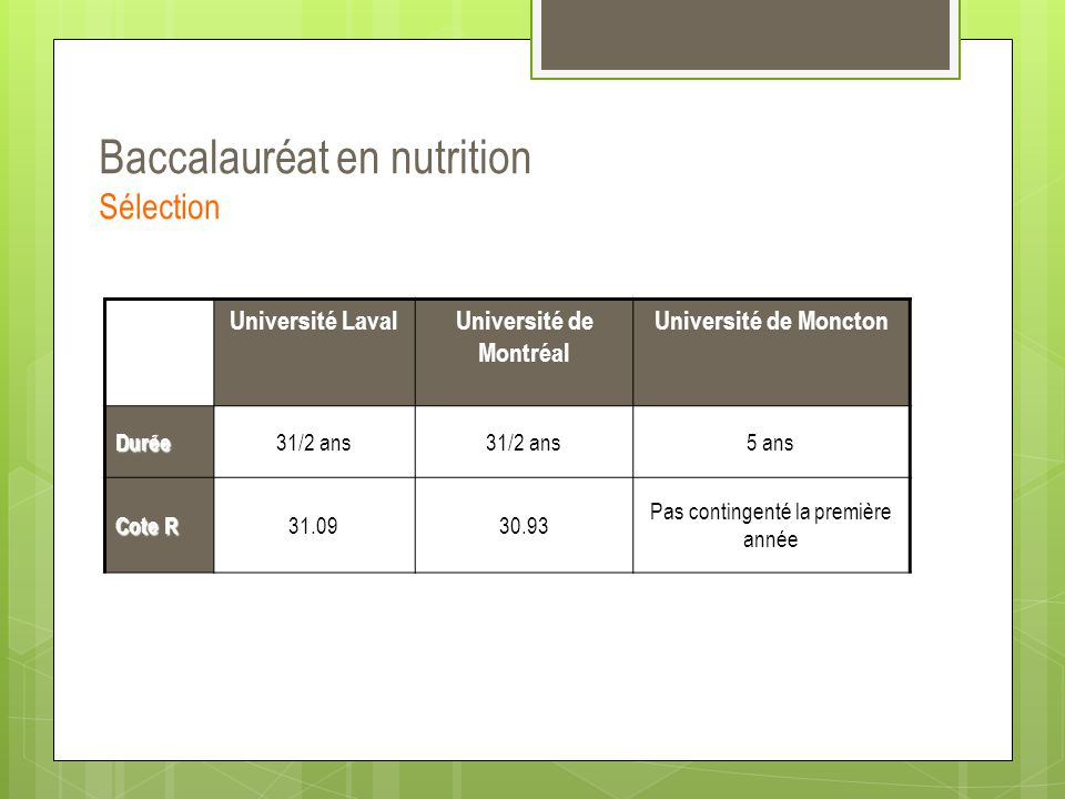 Baccalauréat en nutrition Sélection