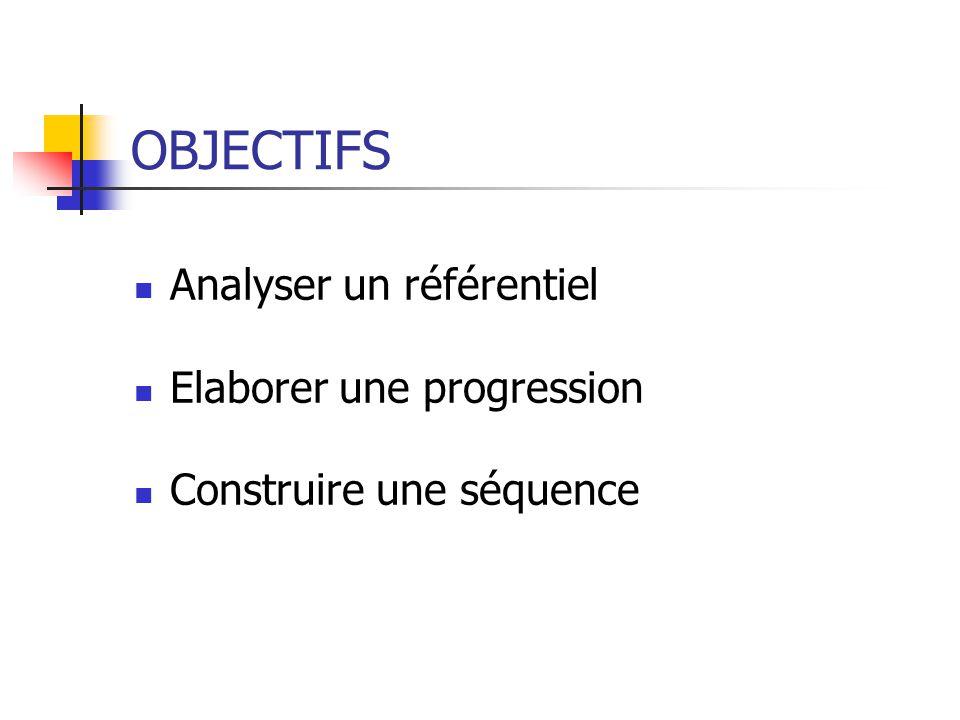 OBJECTIFS Analyser un référentiel Elaborer une progression