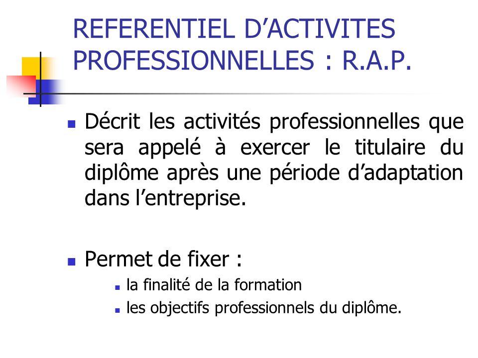 REFERENTIEL D'ACTIVITES PROFESSIONNELLES : R.A.P.