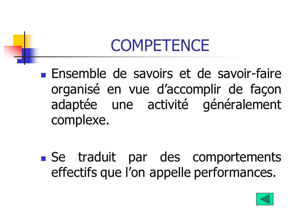 COMPETENCE Ensemble de savoirs et de savoir-faire organisé en vue d'accomplir de façon adaptée une activité généralement complexe.