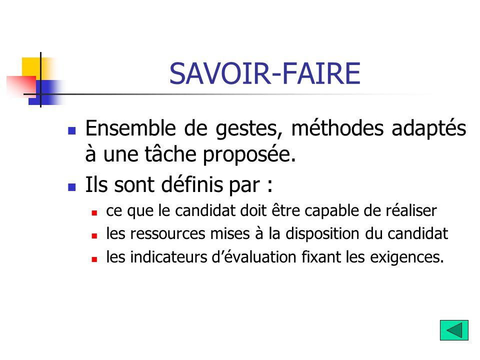 SAVOIR-FAIRE Ensemble de gestes, méthodes adaptés à une tâche proposée. Ils sont définis par : ce que le candidat doit être capable de réaliser.