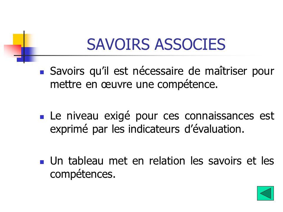 SAVOIRS ASSOCIES Savoirs qu'il est nécessaire de maîtriser pour mettre en œuvre une compétence.