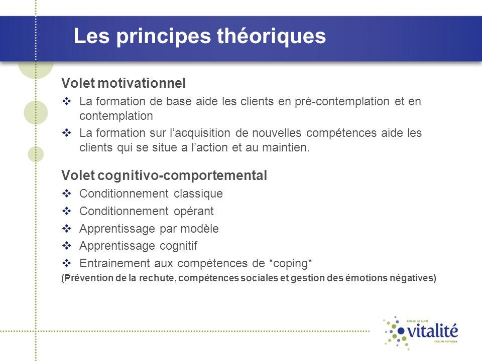 Les principes théoriques