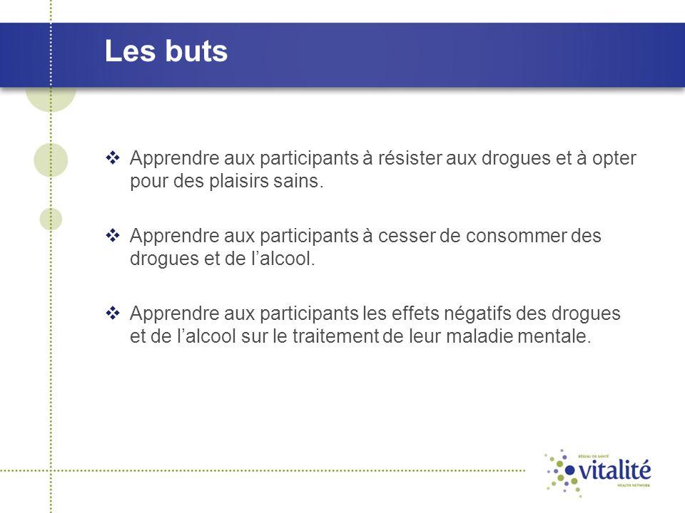 Les buts Apprendre aux participants à résister aux drogues et à opter pour des plaisirs sains.