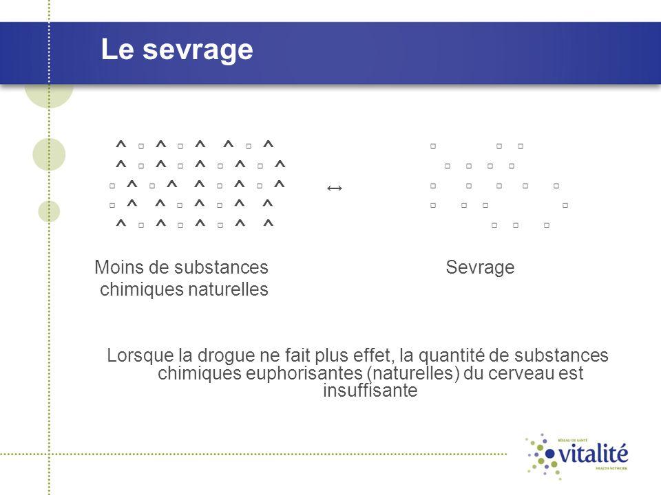 Le sevrage Moins de substances Sevrage chimiques naturelles