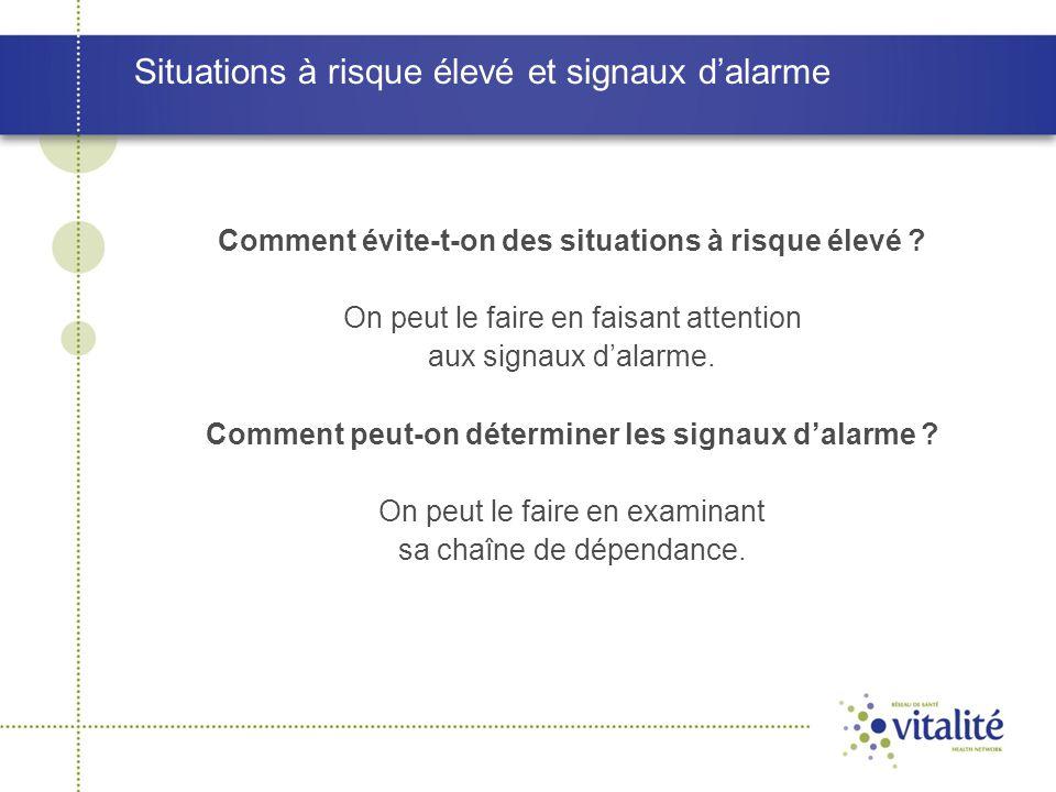 Situations à risque élevé et signaux d'alarme