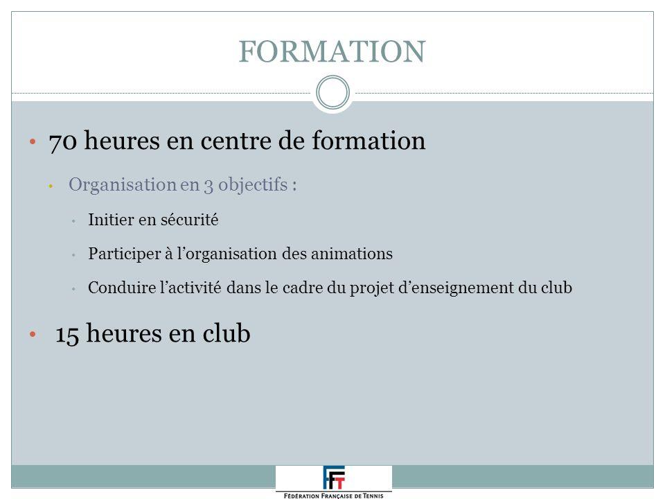 FORMATION 70 heures en centre de formation 15 heures en club
