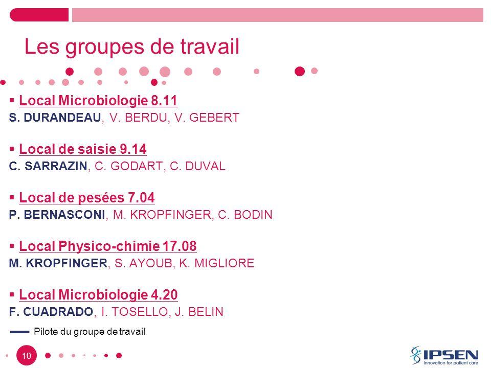 Les groupes de travail Local Microbiologie 8.11 Local de saisie 9.14