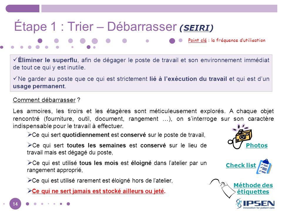 Étape 1 : Trier – Débarrasser (SEIRI)