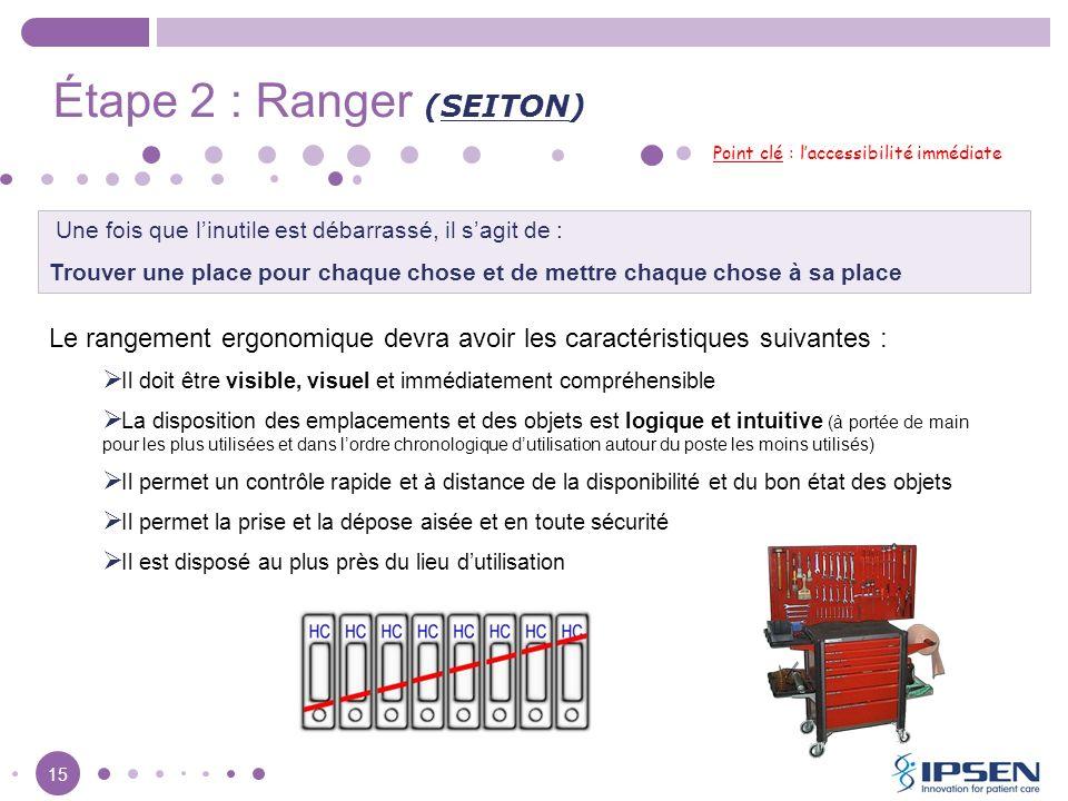 Étape 2 : Ranger (SEITON)