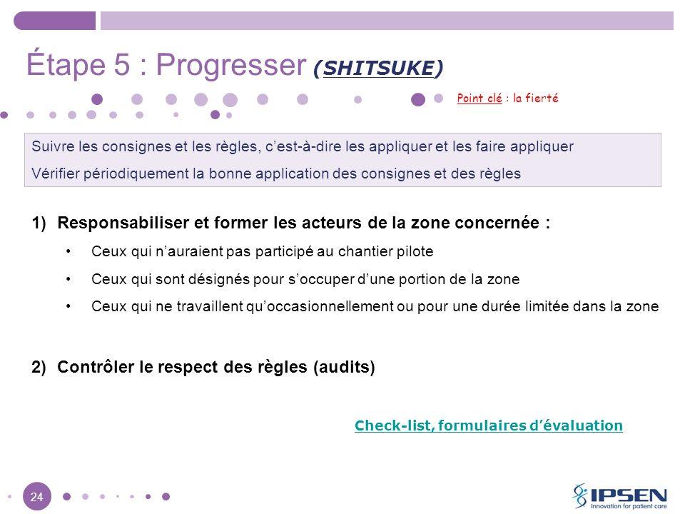 Étape 5 : Progresser (SHITSUKE)