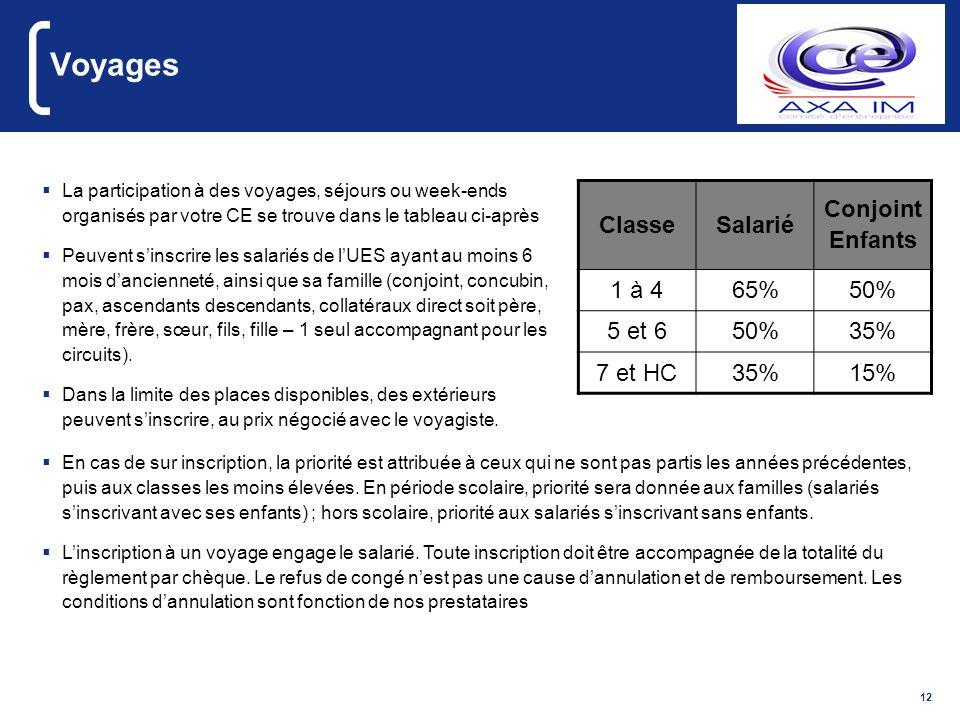 Voyages Classe Salarié Conjoint Enfants 1 à 4 65% 50% 5 et 6 35%