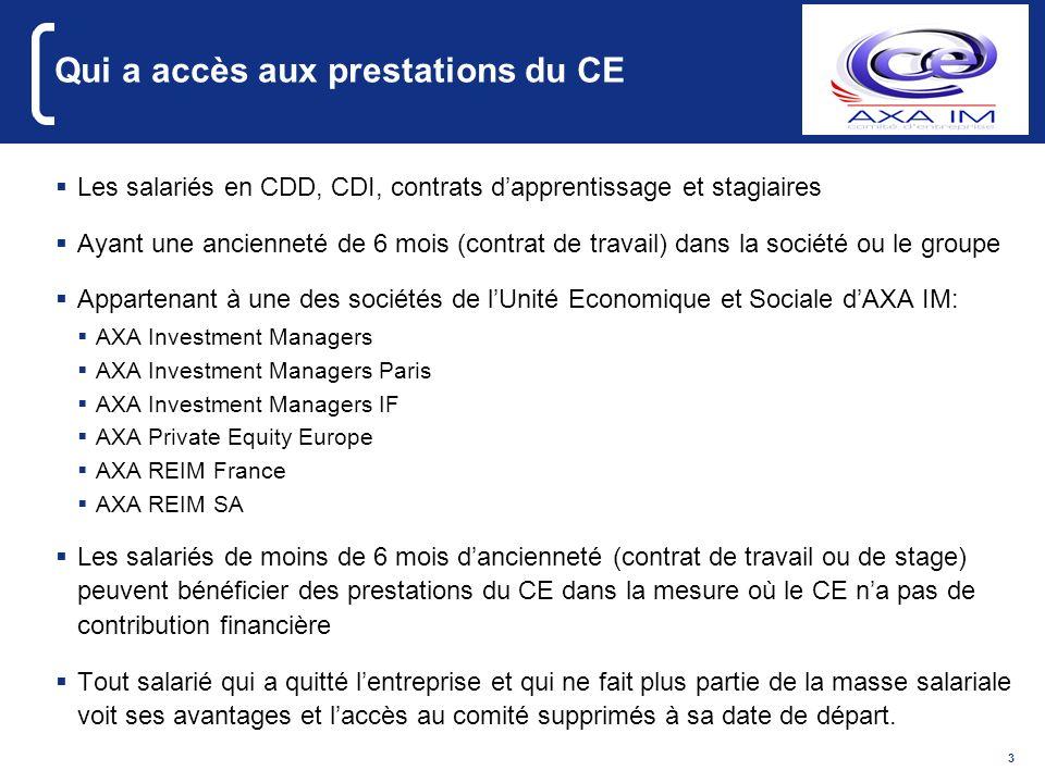 Qui a accès aux prestations du CE