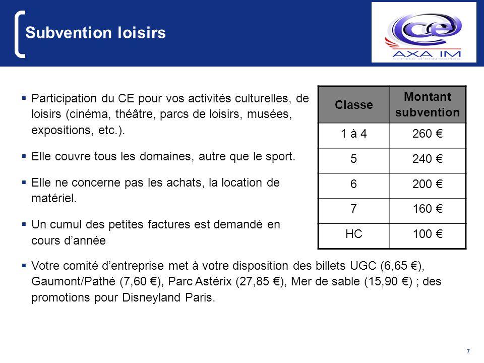 Subvention loisirs Classe Montant subvention 1 à 4 260 € 5 240 € 6