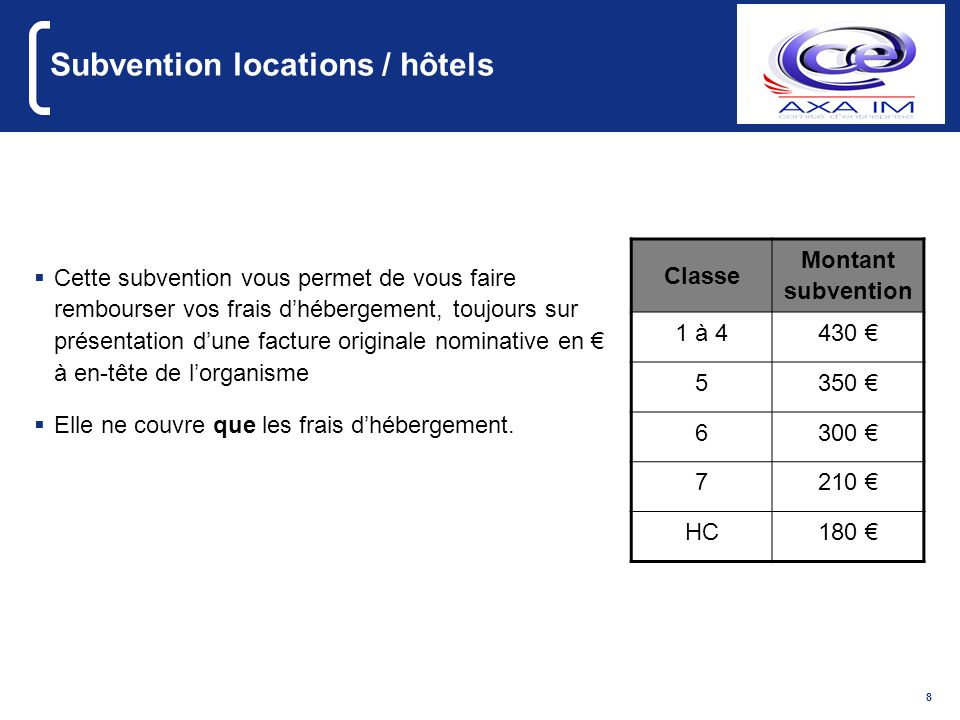 Subvention locations / hôtels