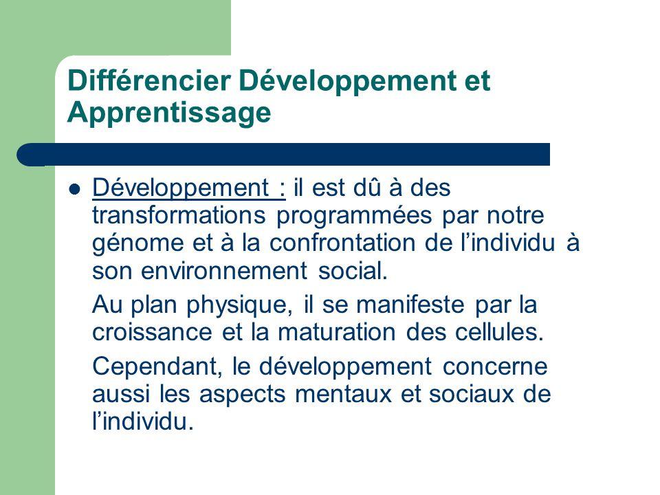Différencier Développement et Apprentissage