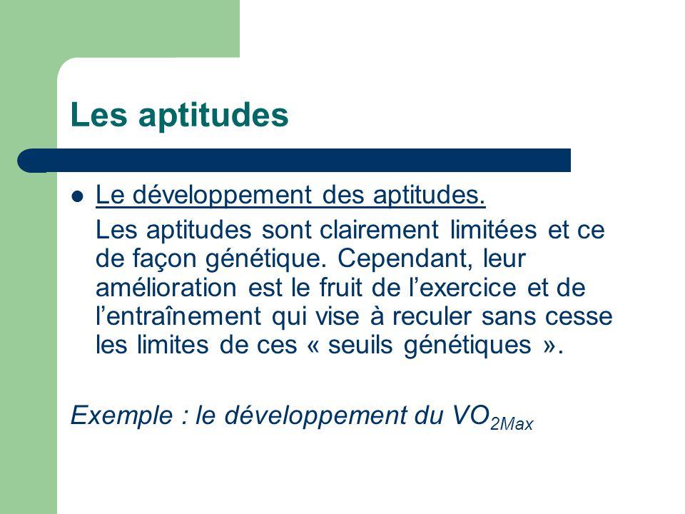Les aptitudes Le développement des aptitudes.