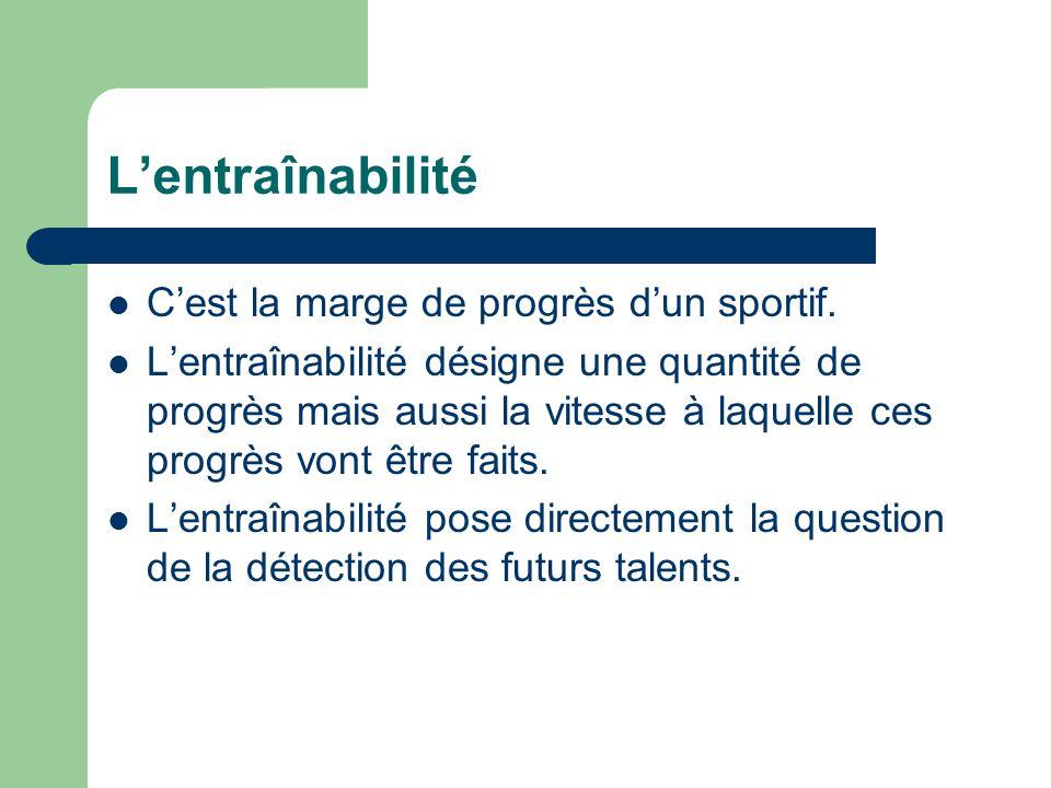 L'entraînabilité C'est la marge de progrès d'un sportif.