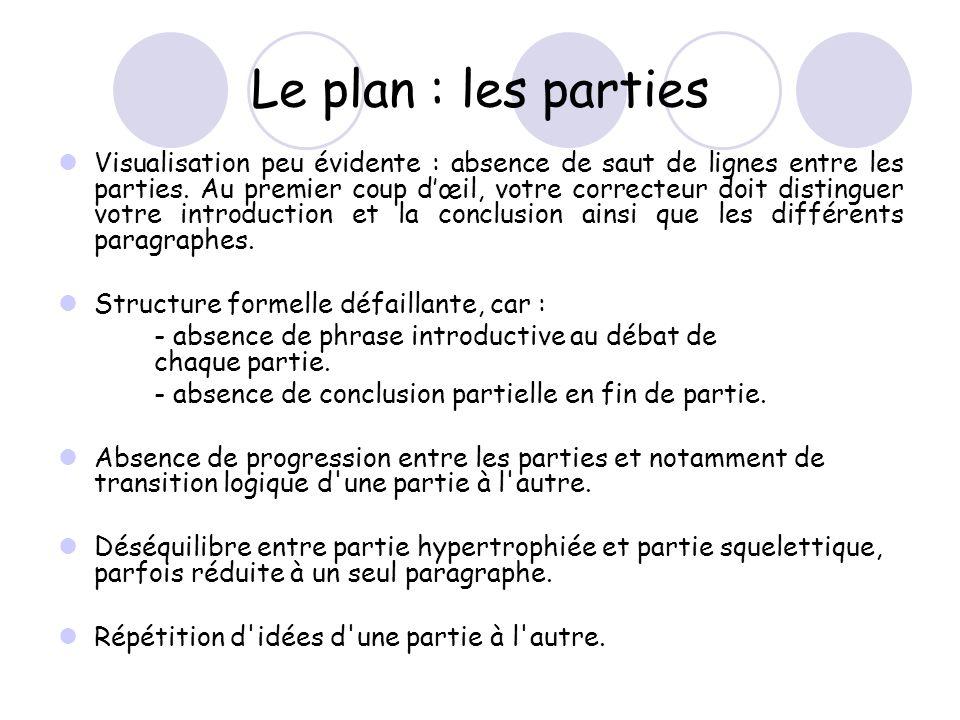 Le plan : les parties
