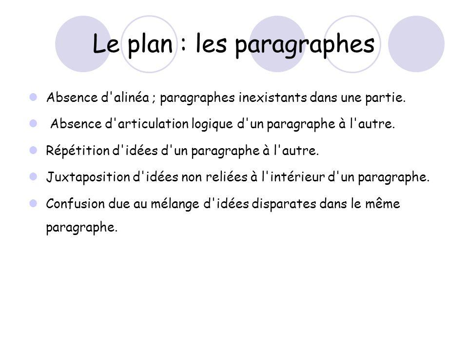Le plan : les paragraphes