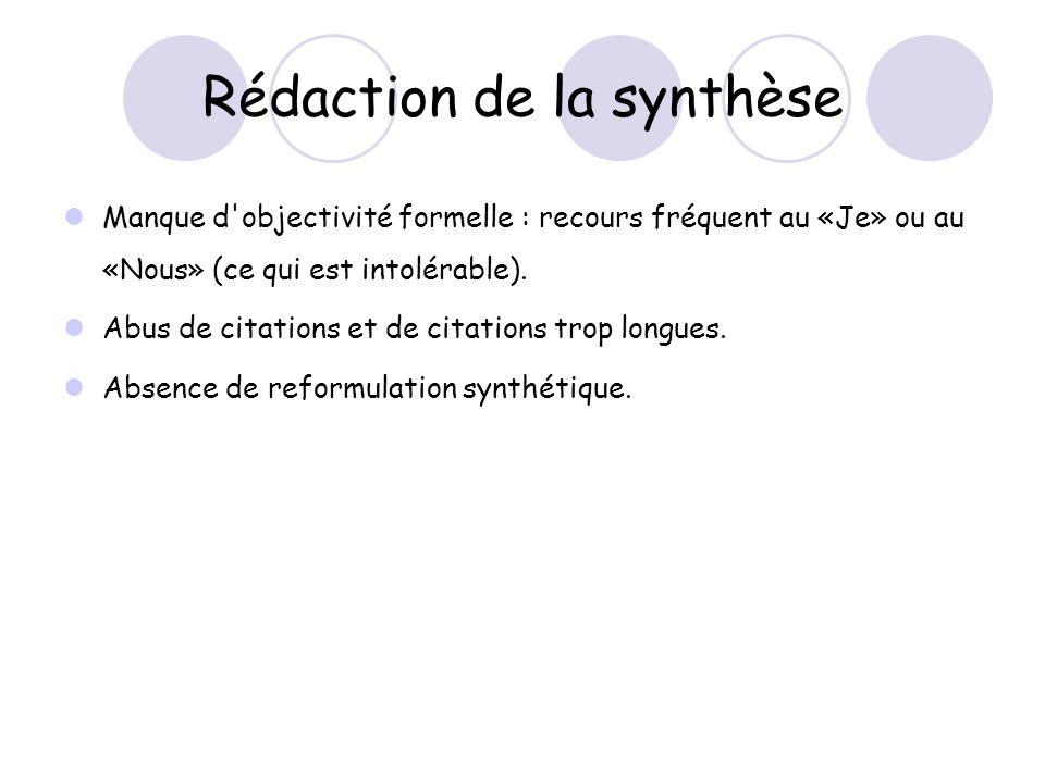 Rédaction de la synthèse