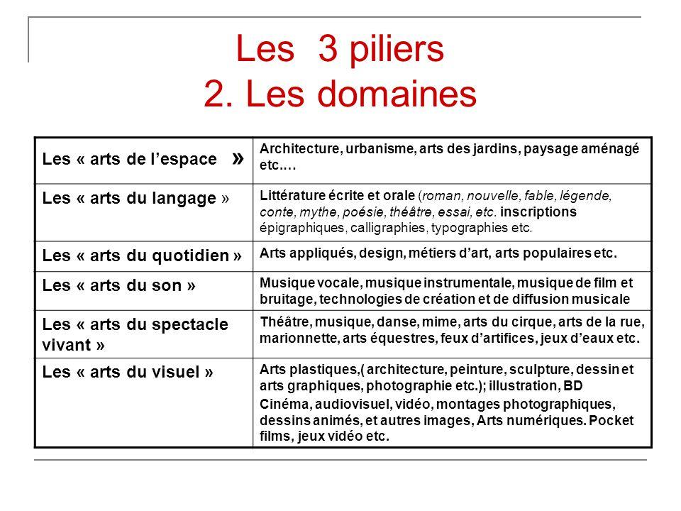 Les 3 piliers 2. Les domaines