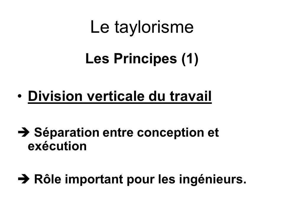 Le taylorisme Les Principes (1) Division verticale du travail