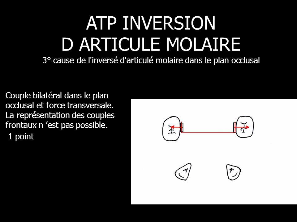 ATP INVERSION D ARTICULE MOLAIRE 3° cause de l inversé d articulé molaire dans le plan occlusal