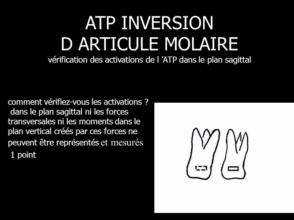 ATP INVERSION D ARTICULE MOLAIRE vérification des activations de l 'ATP dans le plan sagittal