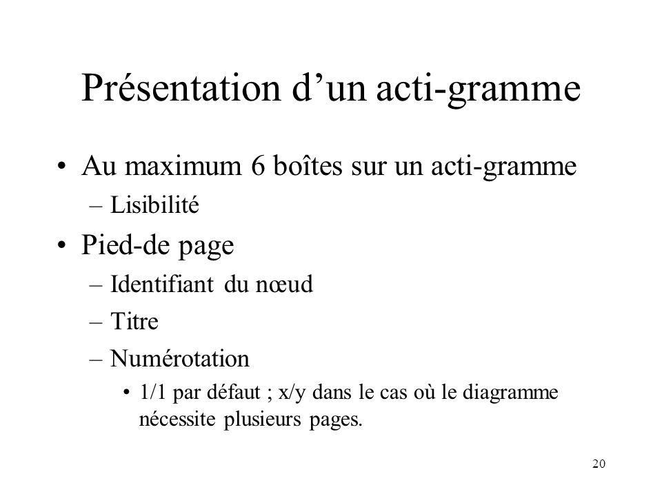 Présentation d'un acti-gramme